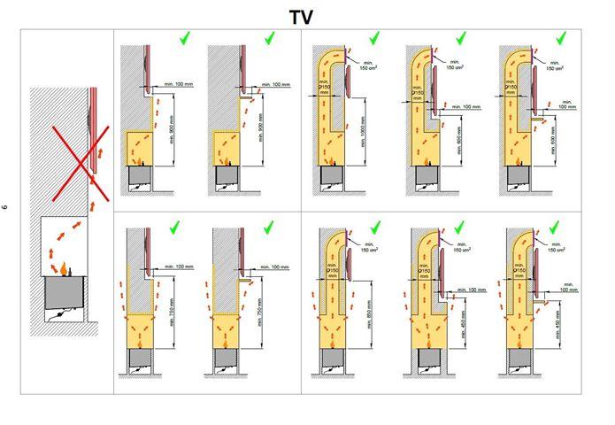 montaż tv z kominkiem